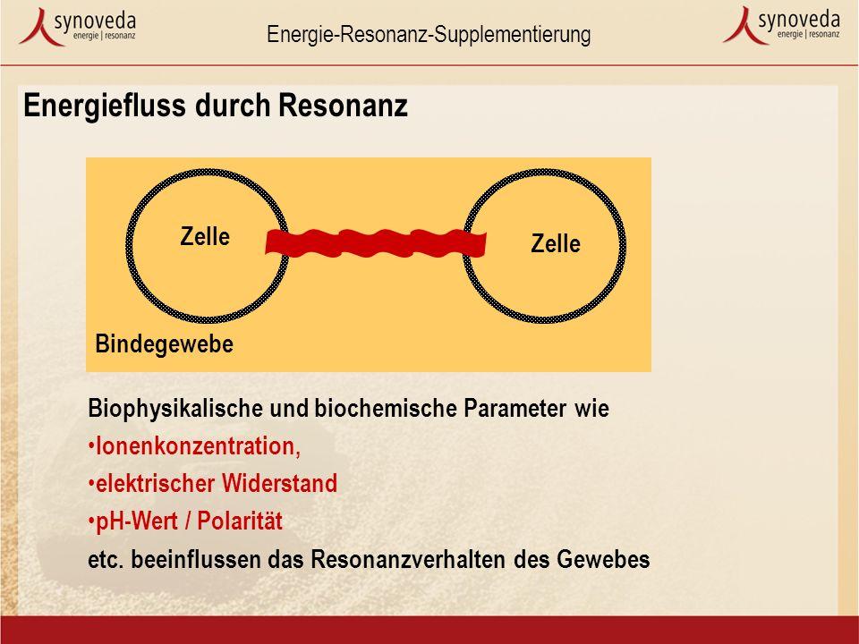 Energie-Resonanz-Supplementierung Energiefluss durch Resonanz Zelle Bindegewebe Biophysikalische und biochemische Parameter wie Ionenkonzentration, elektrischer Widerstand pH-Wert / Polarität etc.