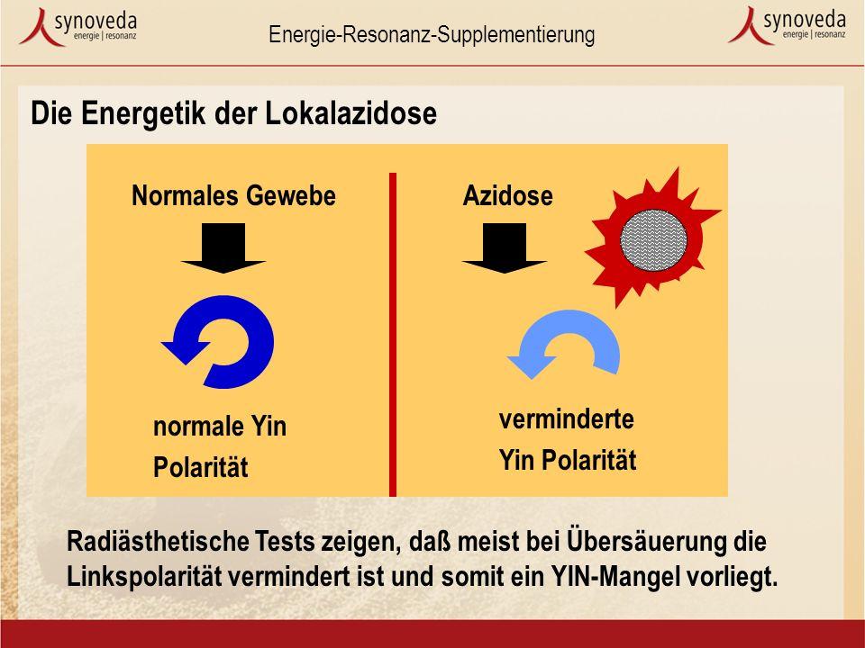 Energie-Resonanz-Supplementierung Die Energetik der Lokalazidose Normales Gewebe Radiästhetische Tests zeigen, daß meist bei Übersäuerung die Linkspolarität vermindert ist und somit ein YIN-Mangel vorliegt.