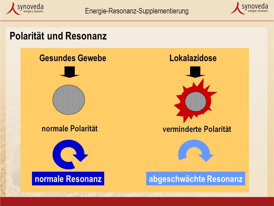 Energie-Resonanz-Supplementierung Gesundes Gewebe normale Polarität verminderte Polarität Polarität und Resonanz Lokalazidose abgeschwächte Resonanznormale Resonanz