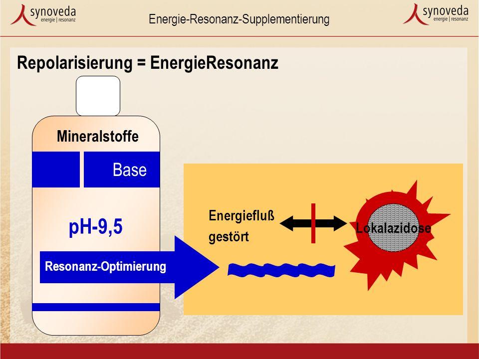 Energie-Resonanz-Supplementierung Repolarisierung = EnergieResonanz Lokalazidose Energiefluß gestört pH-9,5 Base Mineralstoffe Resonanz-Optimierung