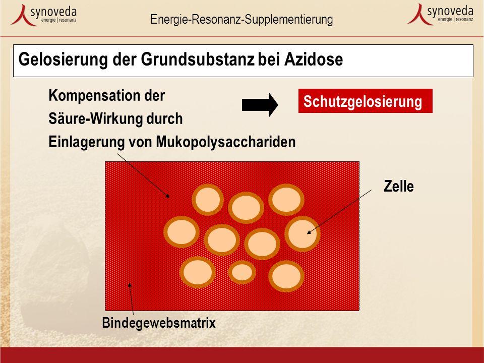 Energie-Resonanz-Supplementierung Gelosierung der Grundsubstanz bei Azidose Bindegewebsmatrix Zelle Kompensation der Säure-Wirkung durch Einlagerung von Mukopolysacchariden Schutzgelosierung