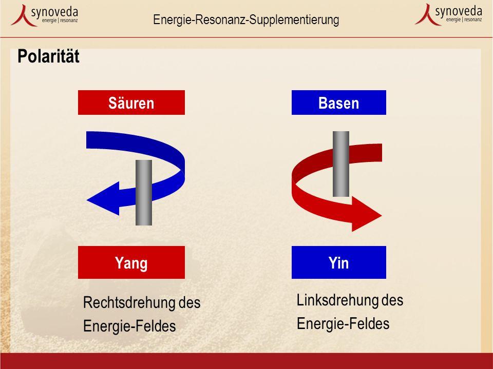 Energie-Resonanz-Supplementierung Polarität Yin Säuren Yang Basen Rechtsdrehung des Energie-Feldes Linksdrehung des Energie-Feldes