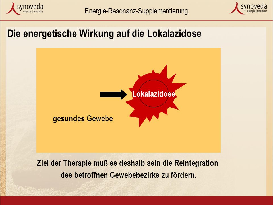 Energie-Resonanz-Supplementierung Die energetische Wirkung auf die Lokalazidose Ziel der Therapie muß es deshalb sein die Reintegration des betroffnen Gewebebezirks zu fördern.