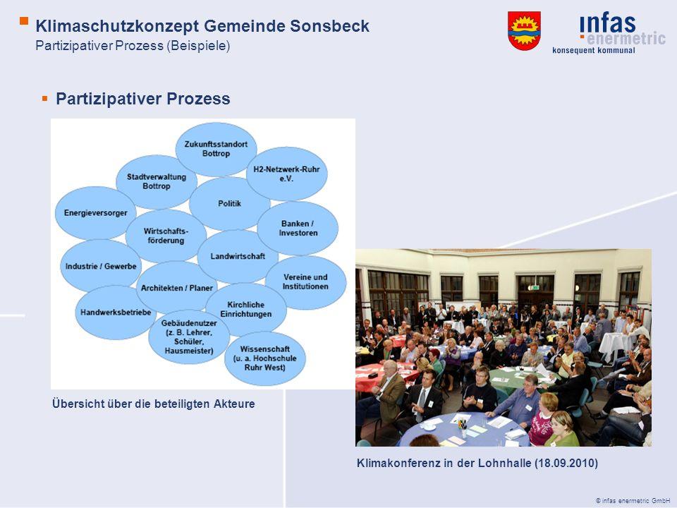 © infas enermetric GmbH Partizipativer Prozess Klimakonferenz in der Lohnhalle (18.09.2010) Übersicht über die beteiligten Akteure Partizipativer Proz