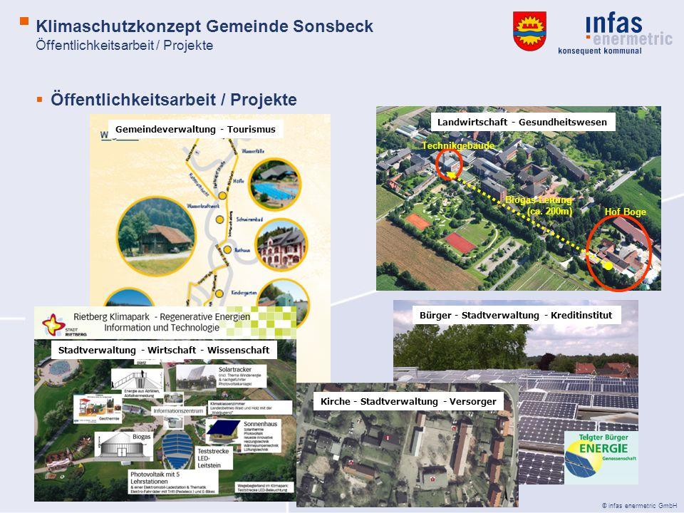 © infas enermetric GmbH Öffentlichkeitsarbeit / Projekte Bürger - Stadtverwaltung - Kreditinstitut Technikgebäude Hof Boge Biogas-Leitung (ca. 200m) L