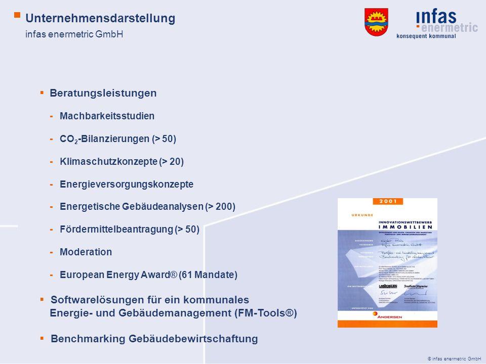 © infas enermetric GmbH Unternehmensdarstellung Beratungsleistungen -Machbarkeitsstudien -CO 2 -Bilanzierungen (> 50) -Klimaschutzkonzepte (> 20) -Energieversorgungskonzepte -Energetische Gebäudeanalysen (> 200) -Fördermittelbeantragung (> 50) -Moderation -European Energy Award® (61 Mandate) Softwarelösungen für ein kommunales Energie- und Gebäudemanagement (FM-Tools®) Benchmarking Gebäudebewirtschaftung infas enermetric GmbH