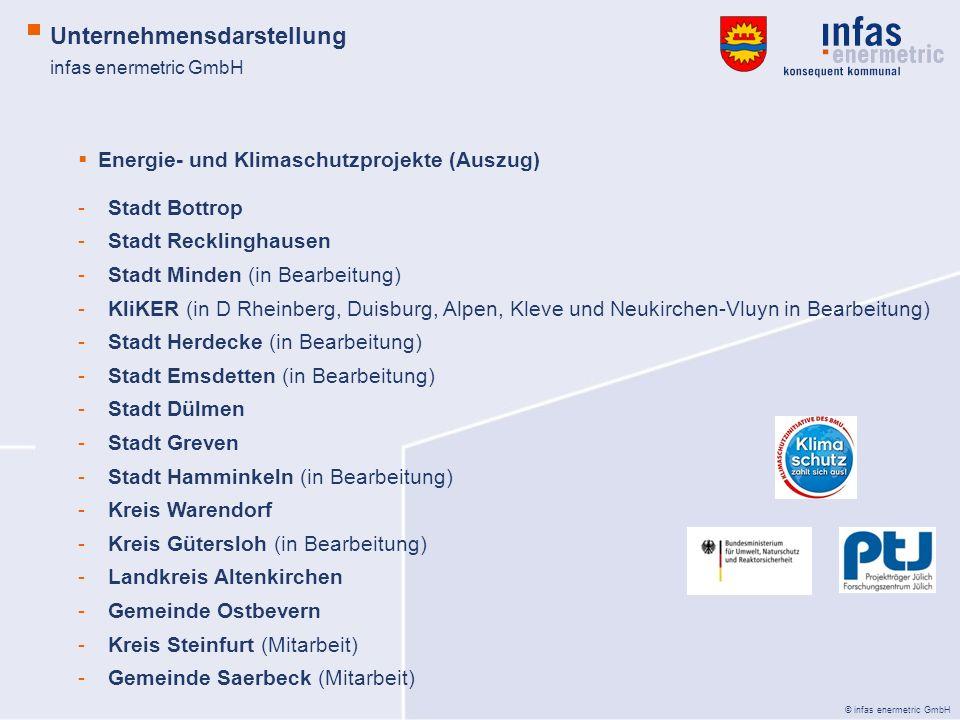 © infas enermetric GmbH Unternehmensdarstellung Energie- und Klimaschutzprojekte (Auszug) -Stadt Bottrop -Stadt Recklinghausen -Stadt Minden (in Bearb