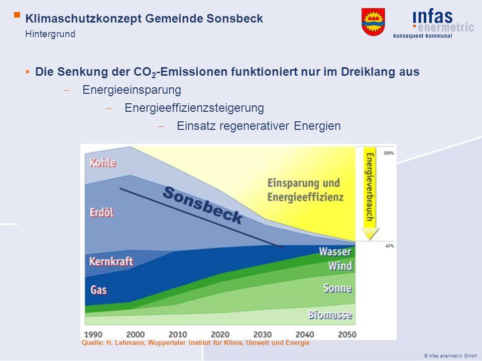 © infas enermetric GmbH Die Senkung der CO 2 -Emissionen funktioniert nur im Dreiklang aus Energieeinsparung Energieeffizienzsteigerung Einsatz regene