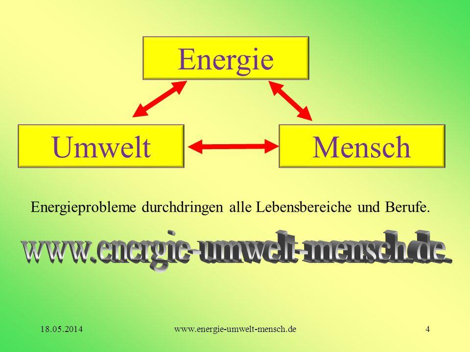 UmweltMensch Energie Energieprobleme durchdringen alle Lebensbereiche und Berufe. 4www.energie-umwelt-mensch.de18.05.2014