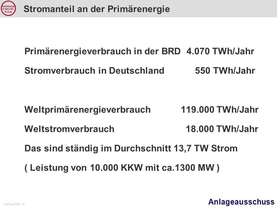 Anlageausschuss Manfred Wahl 13 Heidelberger Investoren- Runde Stromanteil an der Primärenergie Primärenergieverbrauch in der BRD 4.070 TWh/Jahr Stromverbrauch in Deutschland 550 TWh/Jahr Weltprimärenergieverbrauch 119.000 TWh/Jahr Weltstromverbrauch 18.000 TWh/Jahr Das sind ständig im Durchschnitt 13,7 TW Strom ( Leistung von 10.000 KKW mit ca.1300 MW )