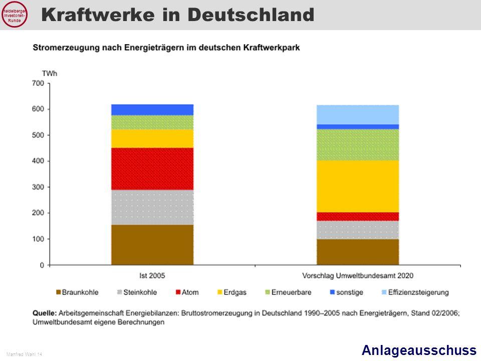 Anlageausschuss Manfred Wahl 14 Heidelberger Investoren- Runde Kraftwerke in Deutschland