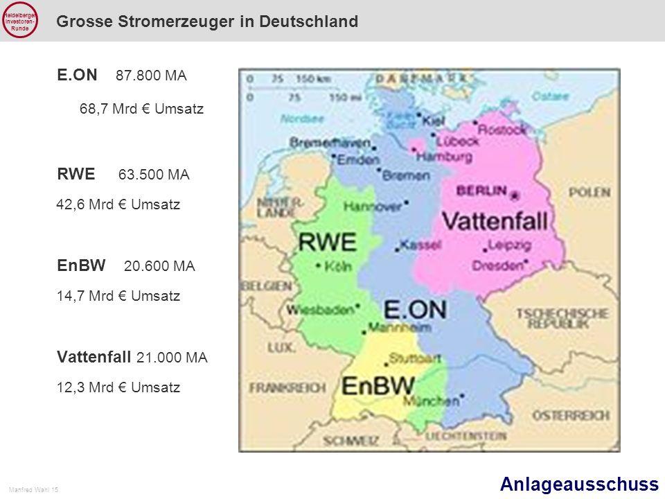 Anlageausschuss Manfred Wahl 15 Heidelberger Investoren- Runde Grosse Stromerzeuger in Deutschland E.ON 87.800 MA 68,7 Mrd Umsatz RWE 63.500 MA 42,6 Mrd Umsatz EnBW 20.600 MA 14,7 Mrd Umsatz Vattenfall 21.000 MA 12,3 Mrd Umsatz