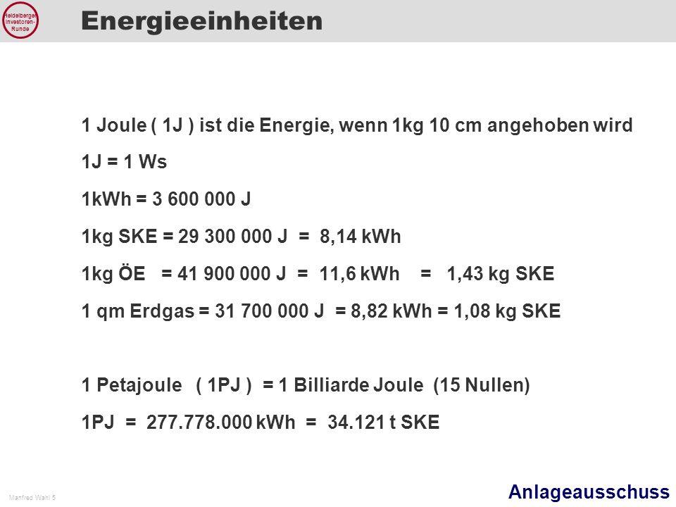 Anlageausschuss Manfred Wahl 5 Heidelberger Investoren- Runde Energieeinheiten 1 Joule ( 1J ) ist die Energie, wenn 1kg 10 cm angehoben wird 1J = 1 Ws 1kWh = 3 600 000 J 1kg SKE = 29 300 000 J = 8,14 kWh 1kg ÖE = 41 900 000 J = 11,6 kWh = 1,43 kg SKE 1 qm Erdgas = 31 700 000 J = 8,82 kWh = 1,08 kg SKE 1 Petajoule ( 1PJ ) = 1 Billiarde Joule (15 Nullen) 1PJ = 277.778.000 kWh = 34.121 t SKE