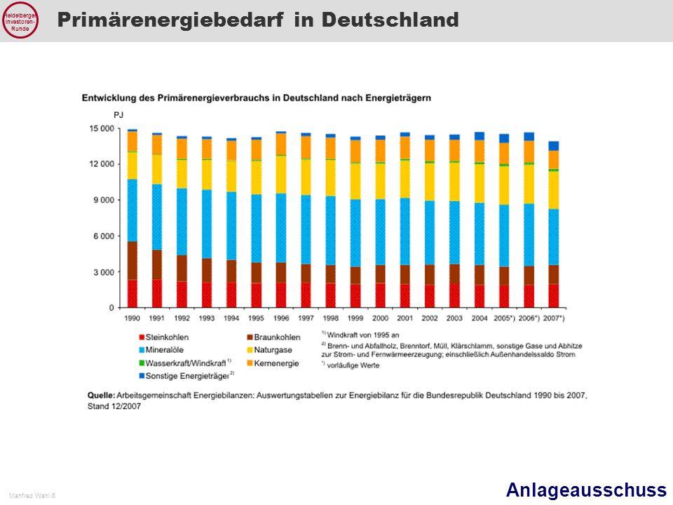 Anlageausschuss Manfred Wahl 6 Heidelberger Investoren- Runde Profil..