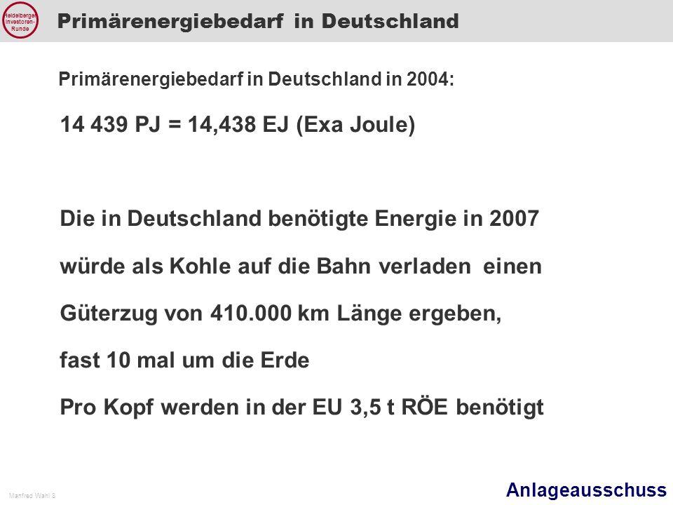 Anlageausschuss Manfred Wahl 8 Heidelberger Investoren- Runde Primärenergiebedarf in Deutschland Primärenergiebedarf in Deutschland in 2004: 14 439 PJ = 14,438 EJ (Exa Joule) Die in Deutschland benötigte Energie in 2007 würde als Kohle auf die Bahn verladen einen Güterzug von 410.000 km Länge ergeben, fast 10 mal um die Erde Pro Kopf werden in der EU 3,5 t RÖE benötigt