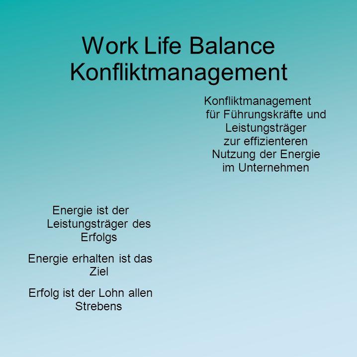 Work Life Balance Konfliktmanagement Wer sind wir? Unsere Philosophie