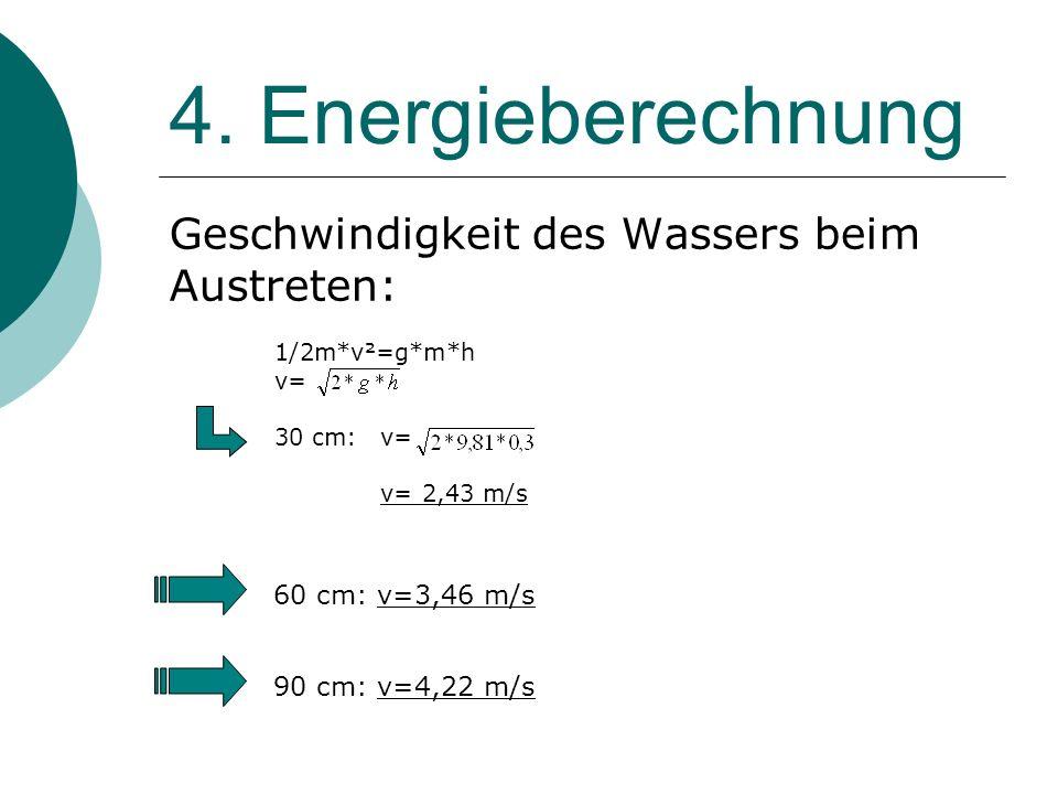 4. Energieberechnung Geschwindigkeit des Wassers beim Austreten: 1/2m*v²=g*m*h v= 30 cm: v= v= 2,43 m/s 60 cm: v=3,46 m/s 90 cm: v=4,22 m/s