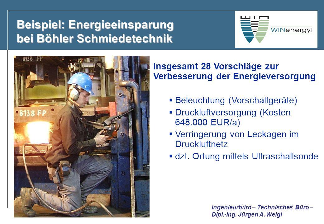 Beispiel: Energieeinsparung bei Böhler Schmiedetechnik Insgesamt 28 Vorschläge zur Verbesserung der Energieversorgung Beleuchtung (Vorschaltgeräte) Dr
