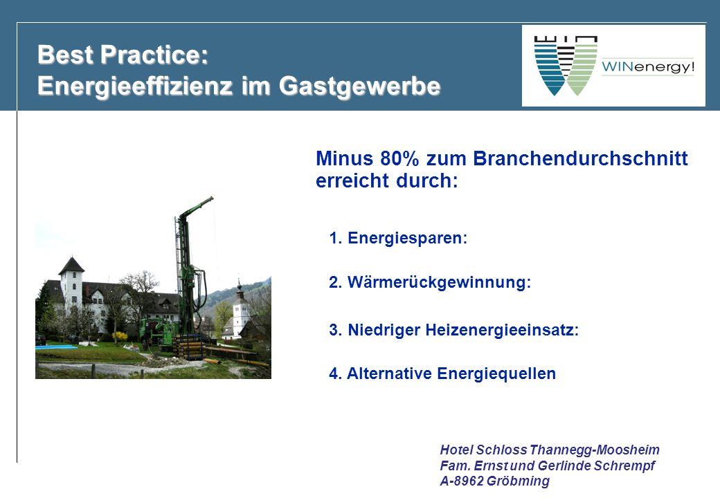 Best Practice: Energieeffizienz im Gastgewerbe Minus 80% zum Branchendurchschnitt erreicht durch: 1. Energiesparen: 2. Wärmerückgewinnung: 3. Niedrige