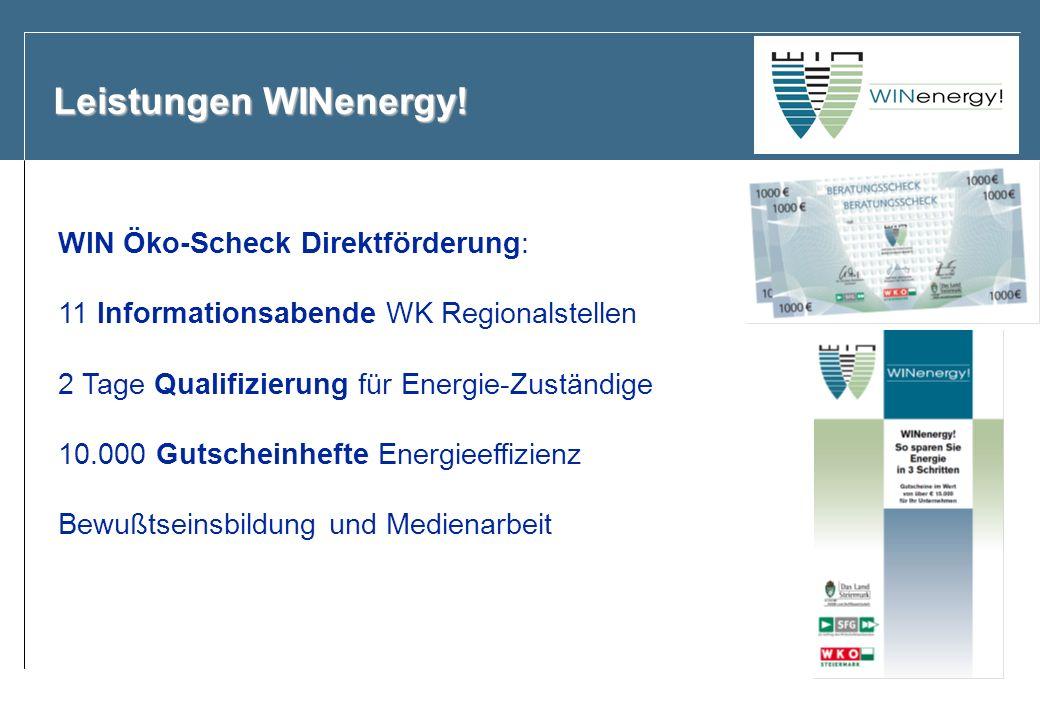 Best Practice: Energieeffizienz im Gastgewerbe Minus 80% zum Branchendurchschnitt erreicht durch: 1.