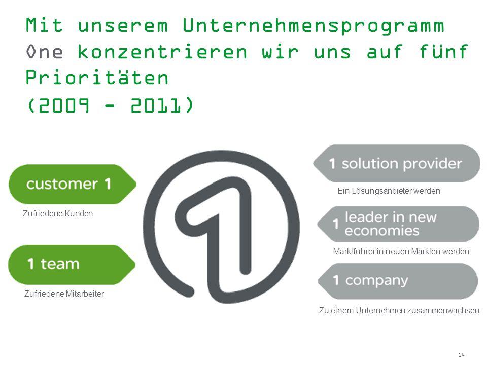 14 Mit unserem Unternehmensprogramm One konzentrieren wir uns auf fünf Prioritäten (2009 - 2011 ) Zufriedene Kunden Zufriedene Mitarbeiter Ein Lösungsanbieter werden Marktführer in neuen Märkten werden Zu einem Unternehmen zusammenwachsen