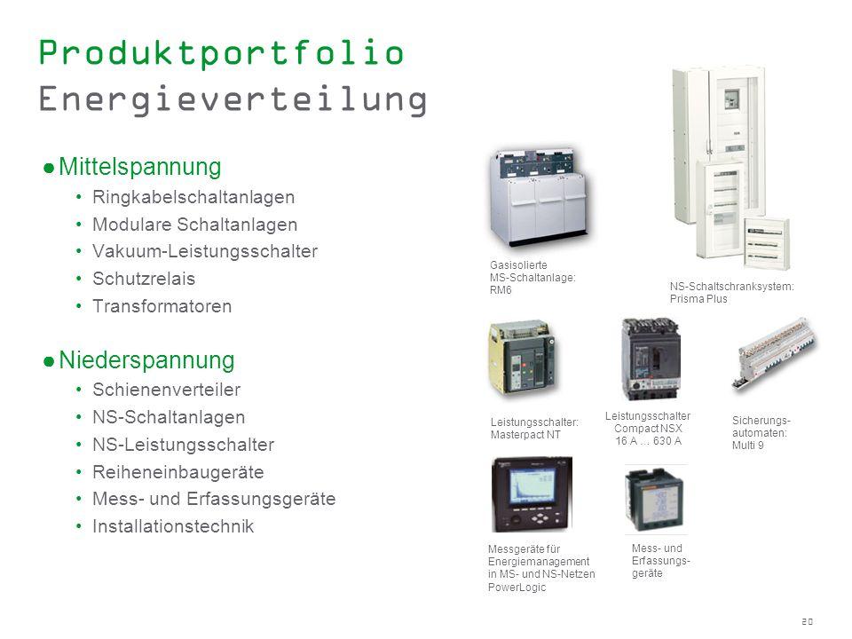 20 Produktportfolio Energieverteilung Mittelspannung Ringkabelschaltanlagen Modulare Schaltanlagen Vakuum-Leistungsschalter Schutzrelais Transformator