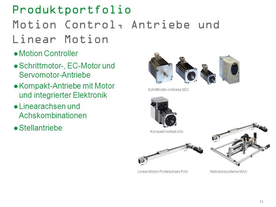 21 Produktportfolio Motion Control, Antriebe und Linear Motion Motion Controller Schrittmotor-, EC-Motor und Servomotor-Antriebe Kompakt-Antriebe mit