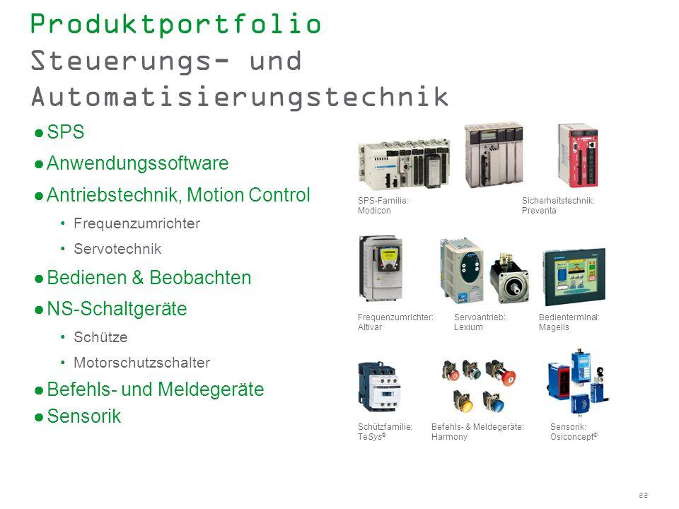 22 Produktportfolio Steuerungs- und Automatisierungstechnik SPS Anwendungssoftware Antriebstechnik, Motion Control Frequenzumrichter Servotechnik Bedi