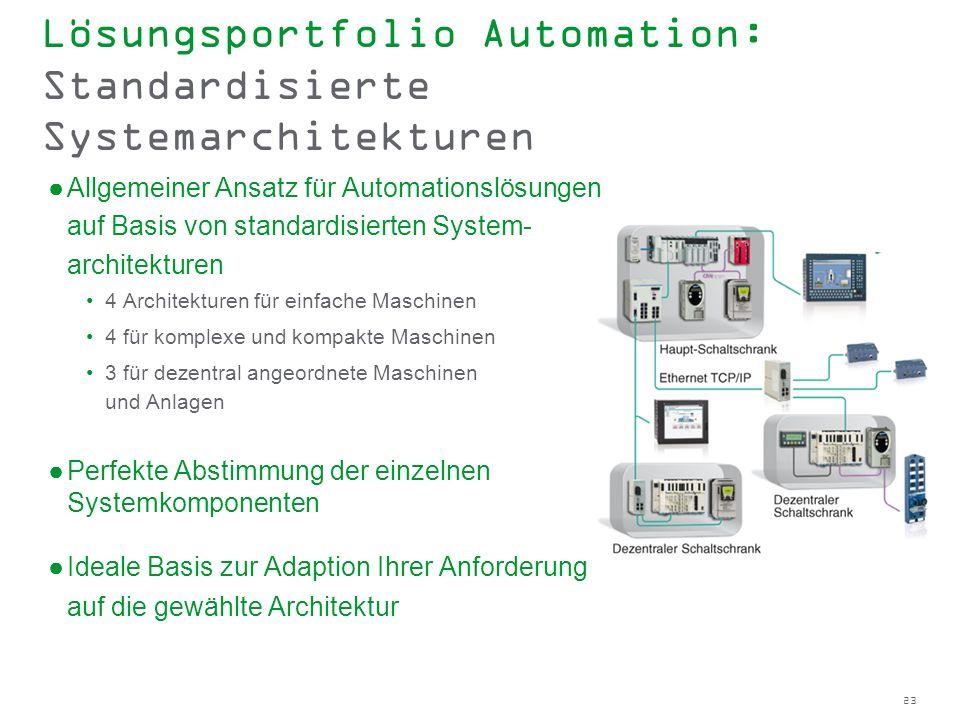 23 Lösungsportfolio Automation: Standardisierte Systemarchitekturen Allgemeiner Ansatz für Automationslösungen auf Basis von standardisierten System-