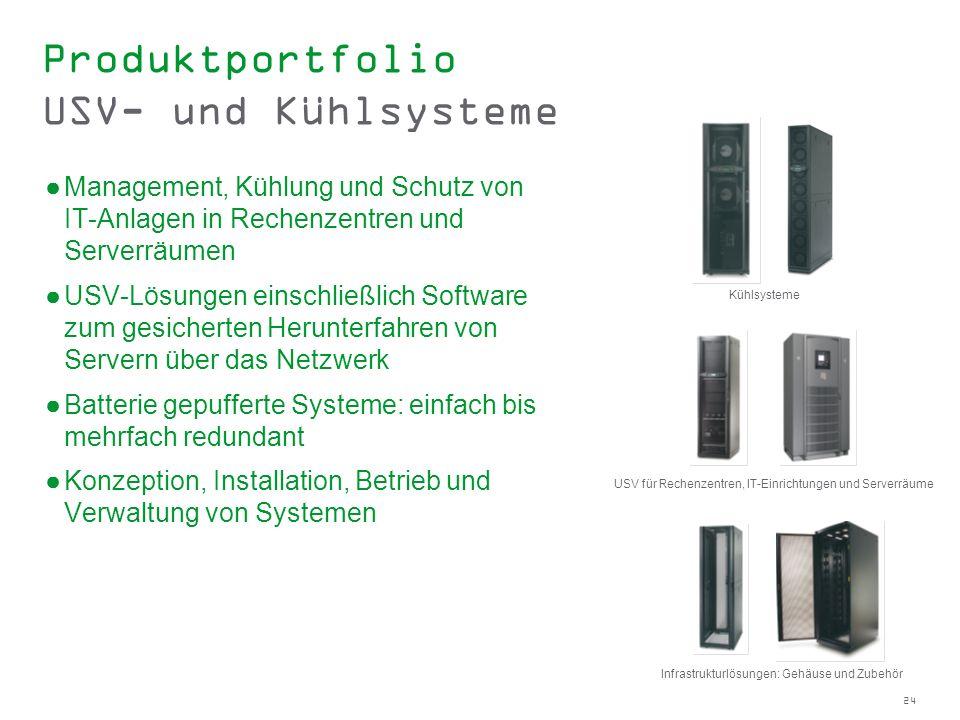 24 Produktportfolio USV- und Kühlsysteme Management, Kühlung und Schutz von IT-Anlagen in Rechenzentren und Serverräumen USV-Lösungen einschließlich S