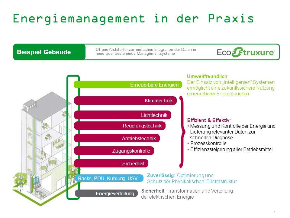 7 Offene Architektur zur einfachen Integration der Daten in neue oder bestehende Managementsysteme Beispiel Gebäude Energieverteilung Sicherheit : Tra