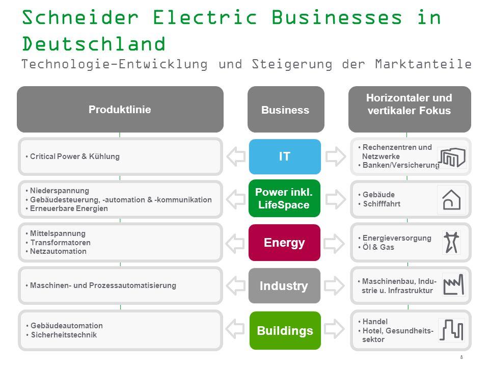 8 IT Power inkl. LifeSpace Industry Buildings Business Horizontaler und vertikaler Fokus Energy Schneider Electric Businesses in Deutschland Technolog