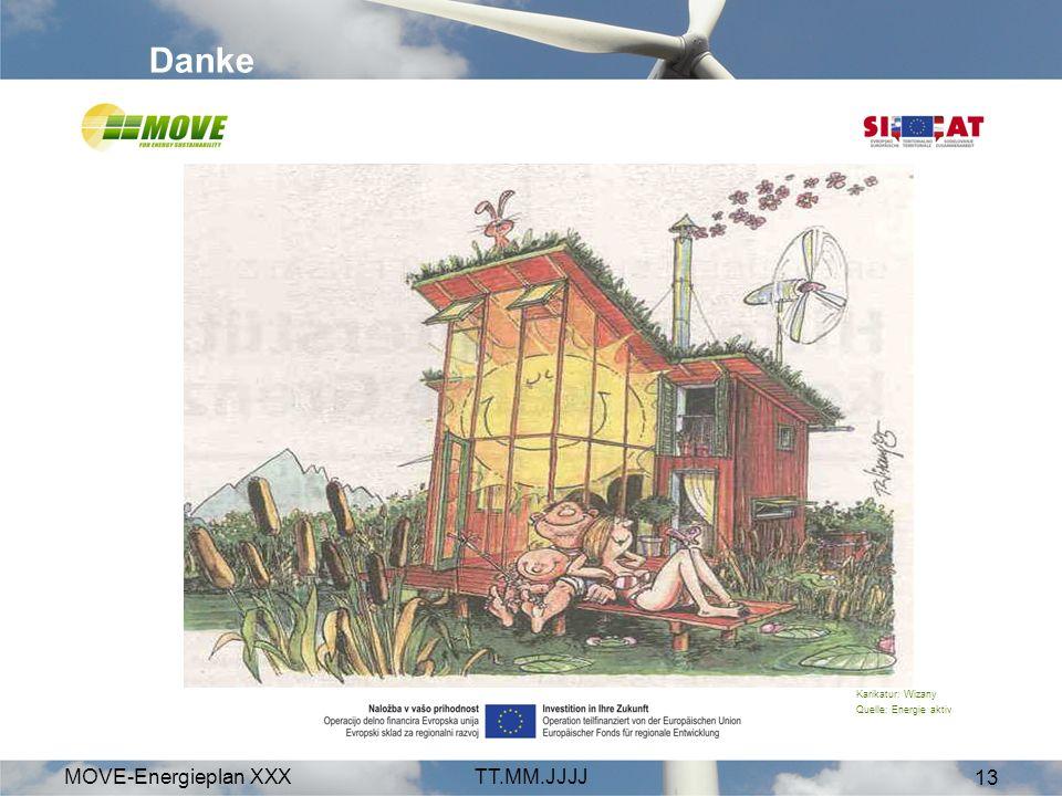 MOVE-Energieplan XXXTT.MM.JJJJ 13 Danke Karikatur: Wizany Quelle: Energie aktiv