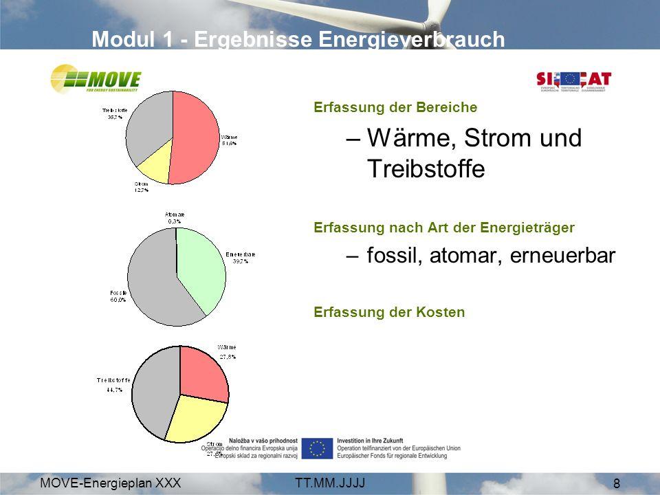 MOVE-Energieplan XXXTT.MM.JJJJ 8 Modul 1 - Ergebnisse Energieverbrauch Erfassung der Bereiche –Wärme, Strom und Treibstoffe Erfassung nach Art der Energieträger –fossil, atomar, erneuerbar Erfassung der Kosten