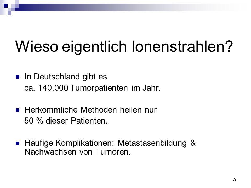 3 Wieso eigentlich Ionenstrahlen? In Deutschland gibt es ca. 140.000 Tumorpatienten im Jahr. Herkömmliche Methoden heilen nur 50 % dieser Patienten. H