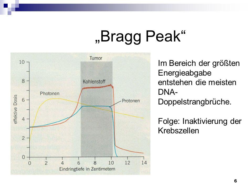 6 Bragg Peak Im Bereich der größten Energieabgabe entstehen die meisten DNA- Doppelstrangbrüche. Folge: Inaktivierung der Krebszellen