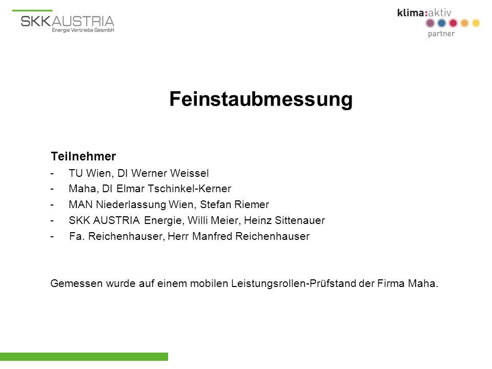 Teilnehmer -TU Wien, DI Werner Weissel -Maha, DI Elmar Tschinkel-Kerner -MAN Niederlassung Wien, Stefan Riemer -SKK AUSTRIA Energie, Willi Meier, Heinz Sittenauer - Fa.