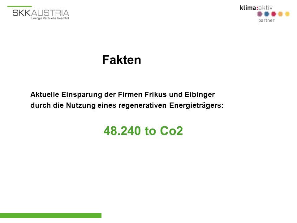 Aktuelle Einsparung der Firmen Frikus und Eibinger durch die Nutzung eines regenerativen Energieträgers: 48.240 to Co2 Fakten