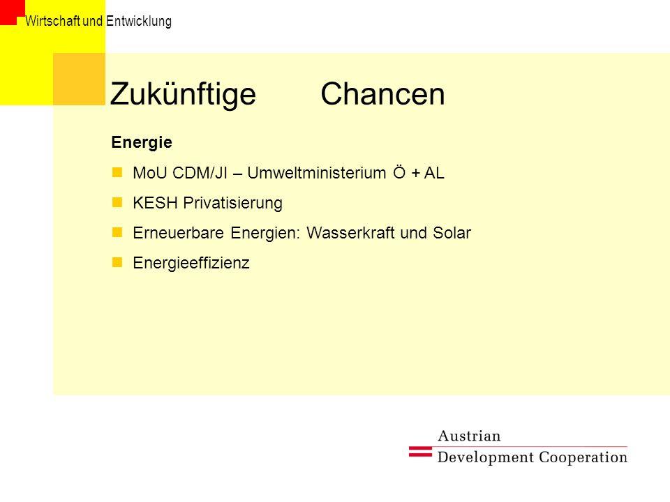 Wirtschaft und Entwicklung Zukünftige Chancen Energie MoU CDM/JI – Umweltministerium Ö + AL KESH Privatisierung nErneuerbare Energien: Wasserkraft und Solar Energieeffizienz