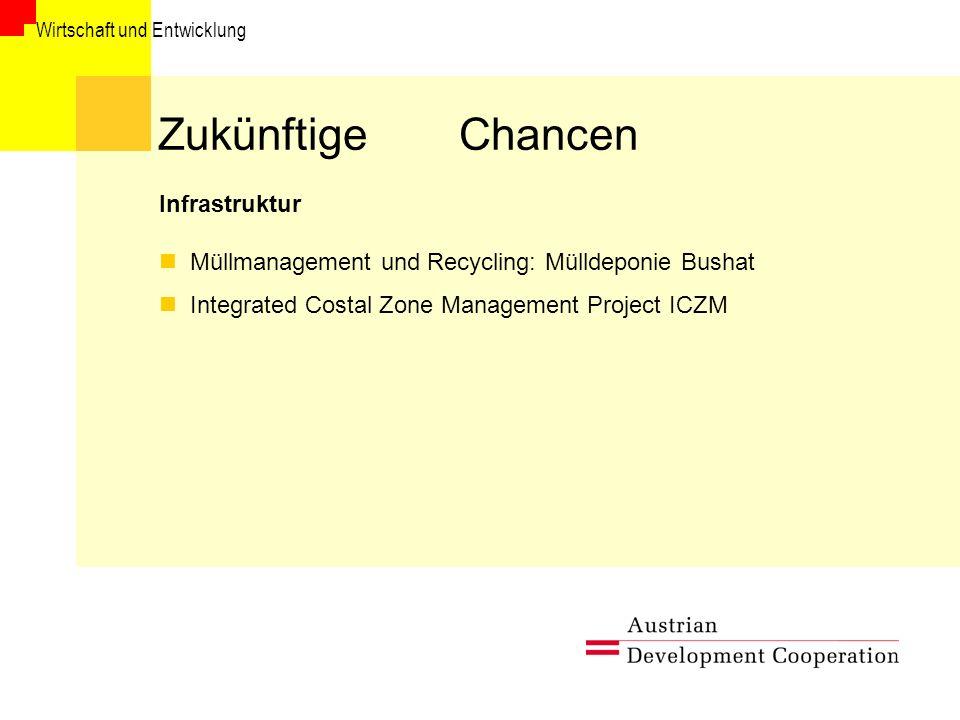Wirtschaft und Entwicklung Zukünftige Chancen Infrastruktur Müllmanagement und Recycling: Mülldeponie Bushat Integrated Costal Zone Management Project ICZM
