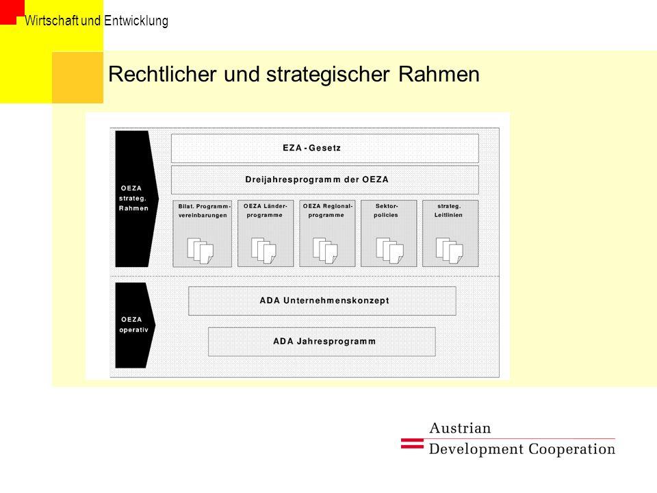 Wirtschaft und Entwicklung Rechtlicher und strategischer Rahmen
