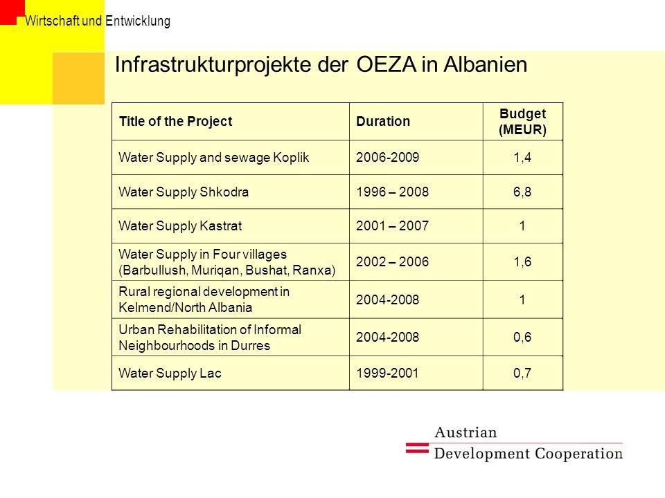 Wirtschaft und Entwicklung Infrastrukturprojekte der OEZA in Albanien Title of the ProjectDuration Budget (MEUR) Water Supply and sewage Koplik2006-20091,4 Water Supply Shkodra1996 – 20086,8 Water Supply Kastrat2001 – 20071 Water Supply in Four villages (Barbullush, Muriqan, Bushat, Ranxa) 2002 – 20061,6 Rural regional development in Kelmend/North Albania 2004-20081 Urban Rehabilitation of Informal Neighbourhoods in Durres 2004-20080,6 Water Supply Lac1999-20010,7