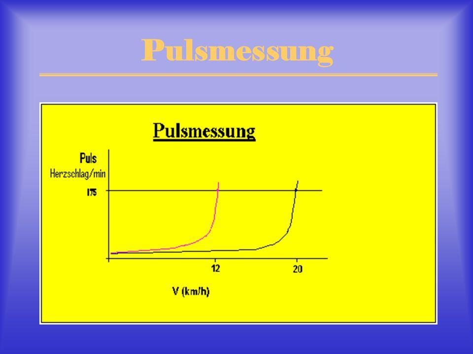 Pulsmessung