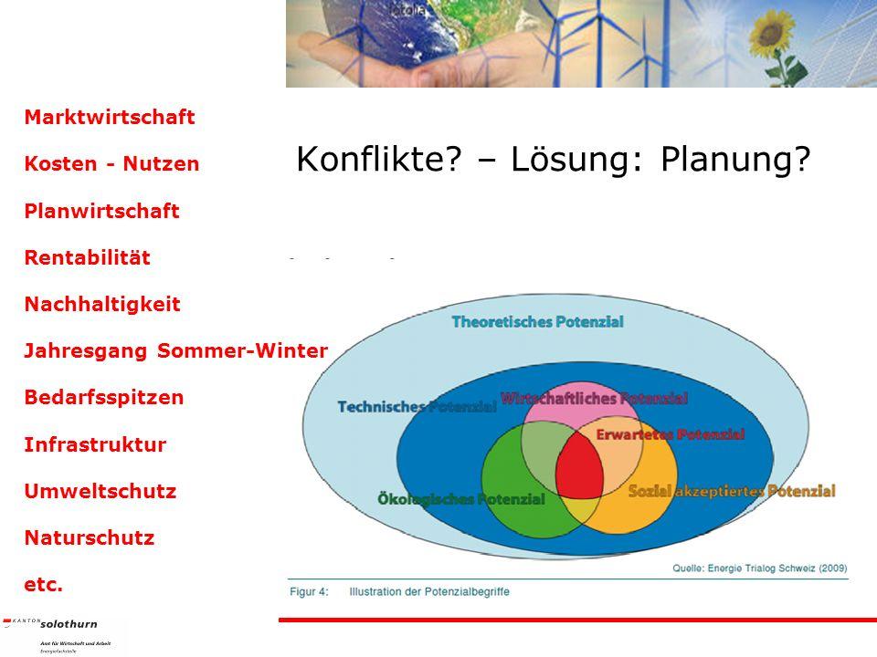 Konflikte.– Lösung: Planung.