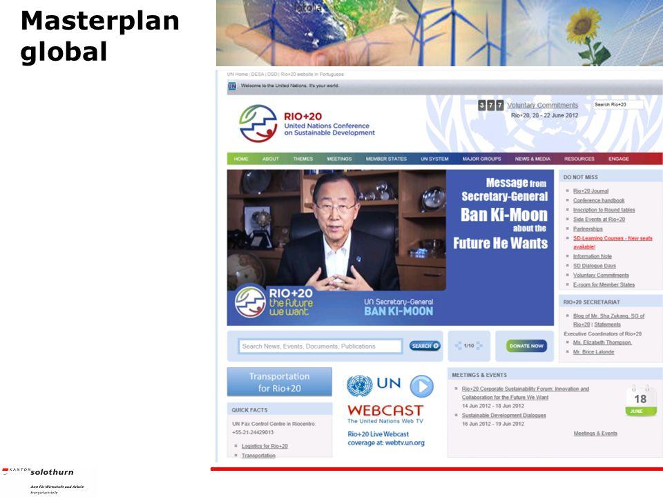 Masterplan global
