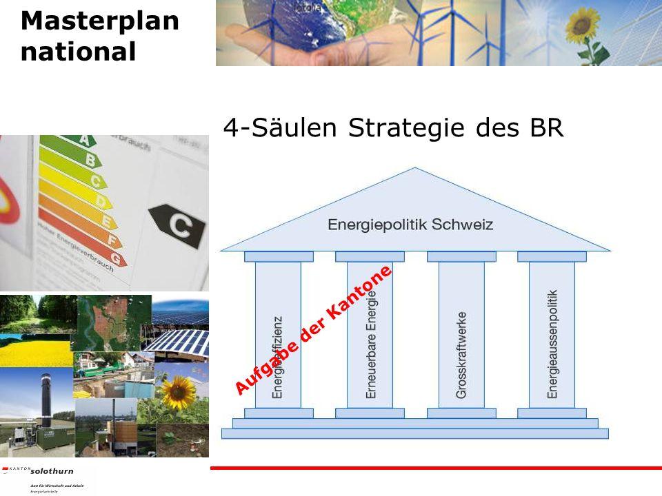 4-Säulen Strategie des BR n Aufgabe der Kantone Masterplan national