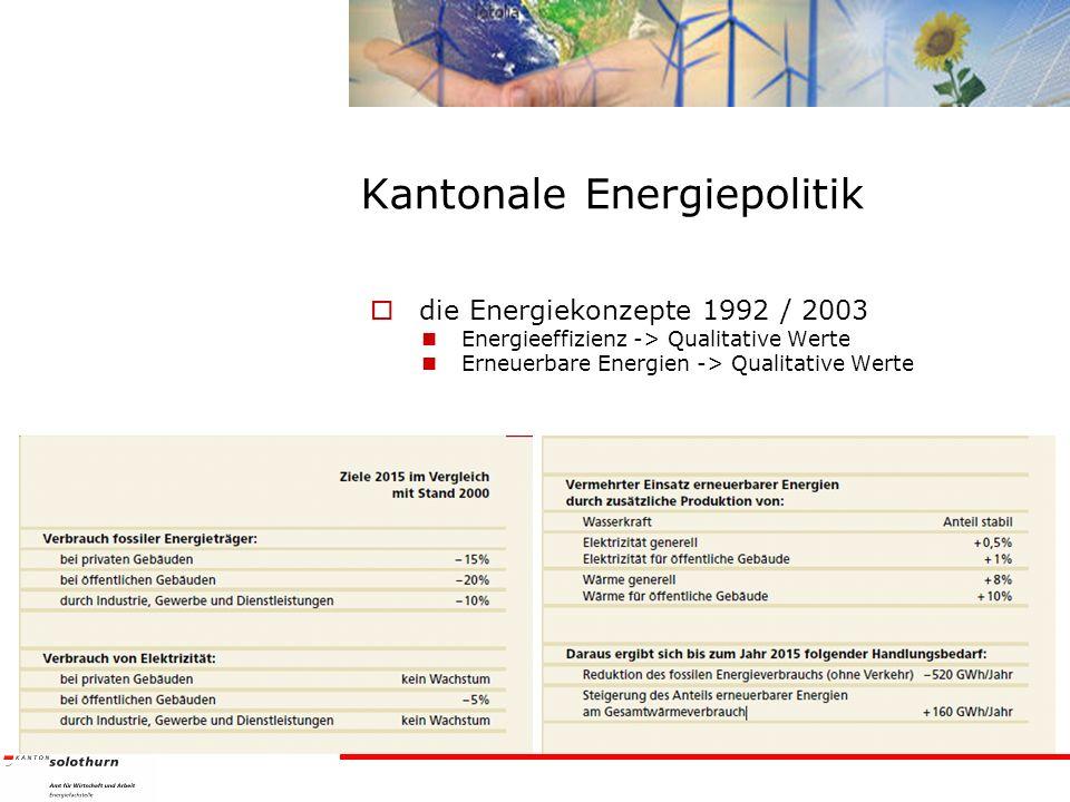 Kantonale Energiepolitik die Energiekonzepte 1992 / 2003 Energieeffizienz -> Qualitative Werte Erneuerbare Energien -> Qualitative Werte