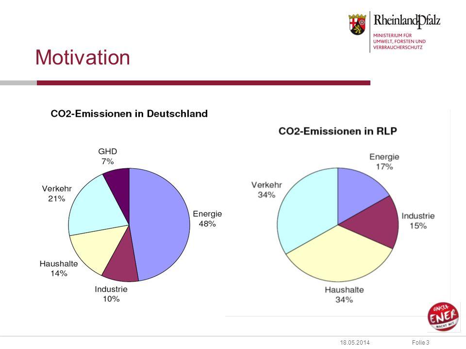 Folie 418.05.2014 Bausteine der Kampagne Schwerpunkt: Energetische Sanierung – Die optimale energetische Sanierung ist ein Zusammenspiel vieler Einzelmaßnahmen.