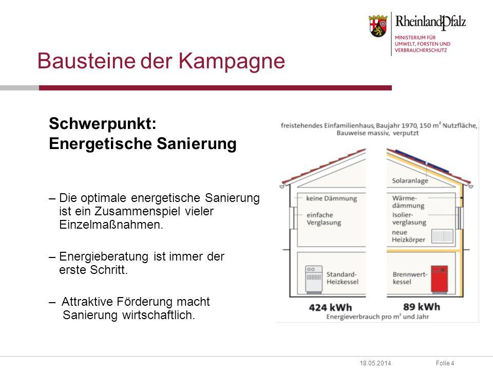 Folie 518.05.2014 Unser Ener Die Rheinland-Pfälzische Energieeinsparkampagne Hürden abbauen, Hilfen anbieten, gewusst wo und gewusst wie.