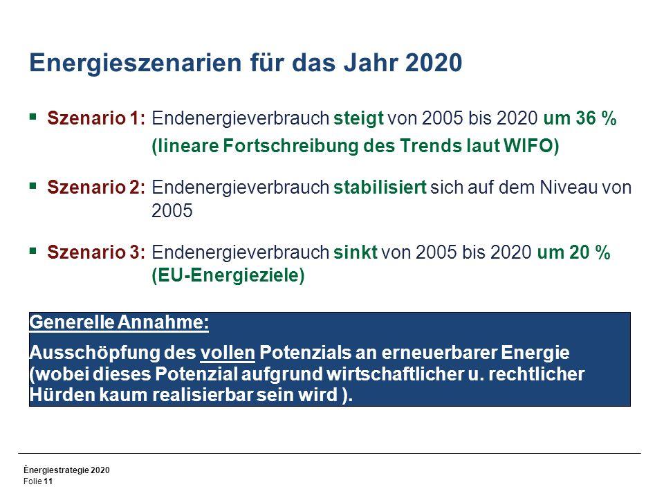 Ênergiestrategie 2020 Folie 11 Energieszenarien für das Jahr 2020 Szenario 1: Endenergieverbrauch steigt von 2005 bis 2020 um 36 % (lineare Fortschreibung des Trends laut WIFO) Szenario 2: Endenergieverbrauch stabilisiert sich auf dem Niveau von 2005 Szenario 3: Endenergieverbrauch sinkt von 2005 bis 2020 um 20 % (EU-Energieziele) Generelle Annahme: Ausschöpfung des vollen Potenzials an erneuerbarer Energie (wobei dieses Potenzial aufgrund wirtschaftlicher u.